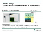 PID-shunting: Understanding from nanoscale to module level